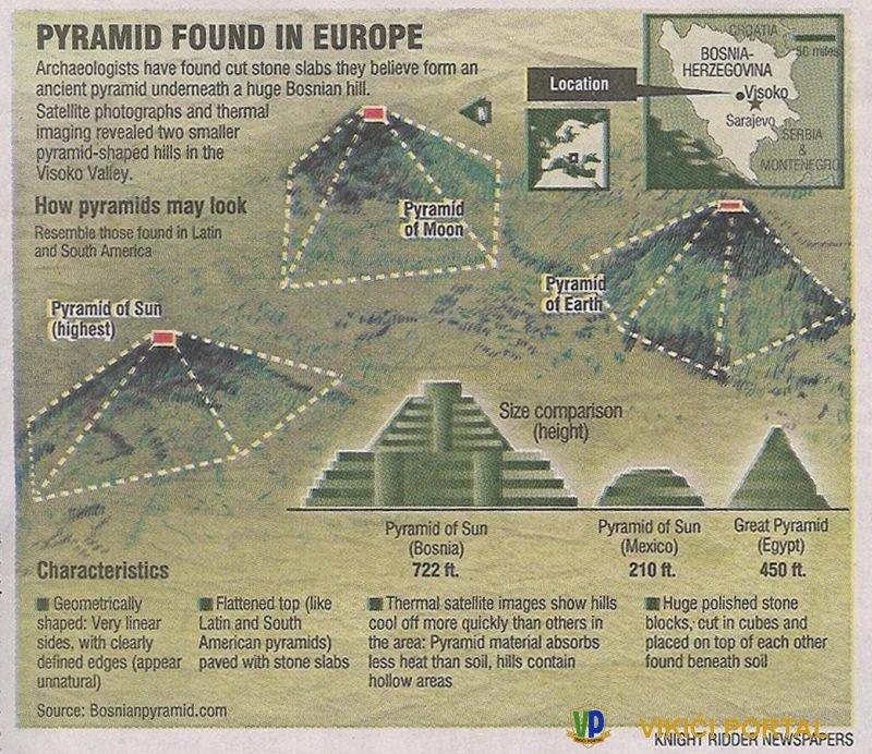 piramide_visoko